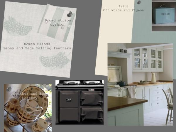 Kitchen design mood board for Modern Contrystyle from pinterest
