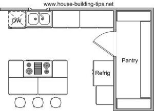A kitchen plan including walk in pantry design