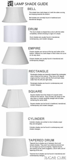 Guide to lampshade shapes and uses.