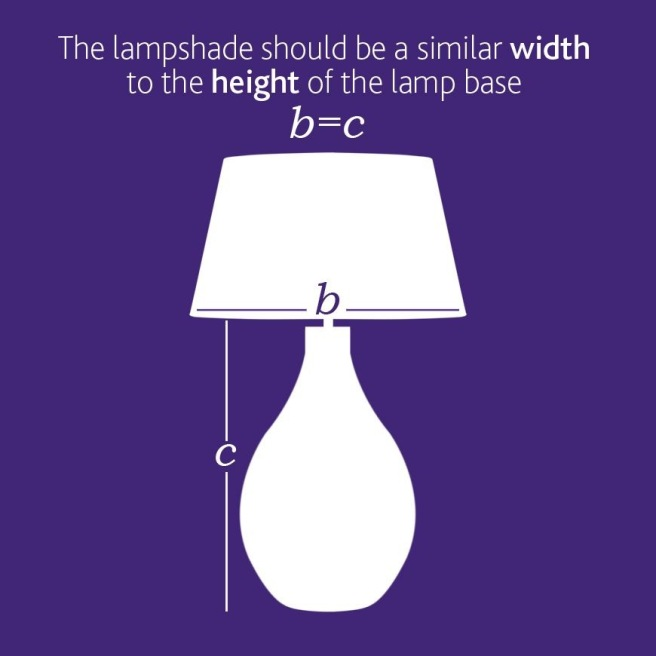 Lampshade to base ratio guide